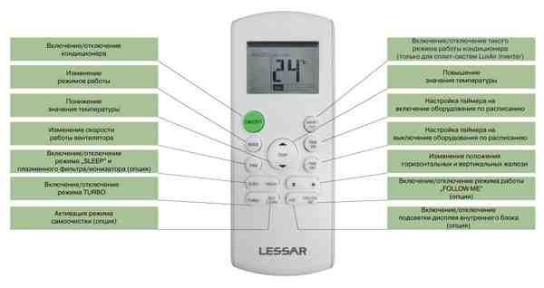 Lessar серия Cool+ пульт управления инструкция