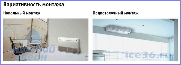 Как выбрать кондиционер в Воронеже