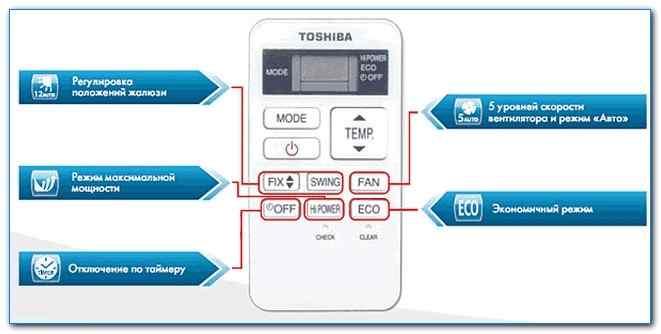 Тошиба серия S3KS   пульт дистанционного управления инструкция